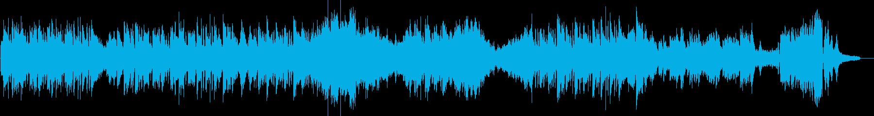 ショパン エチュード Op10 No8の再生済みの波形