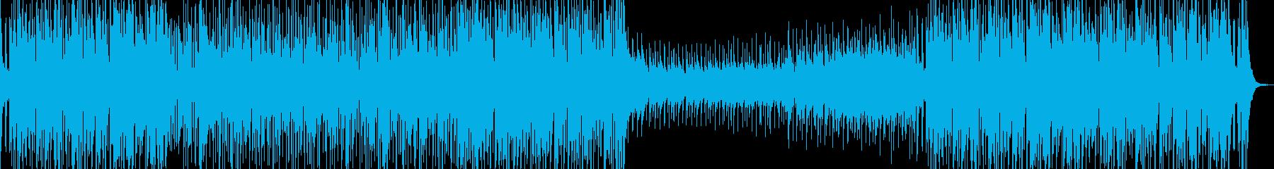 ファンク アクティブ 明るい レト...の再生済みの波形