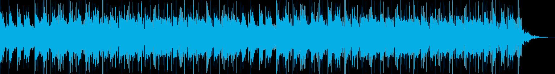 ホラーの雰囲気の曲の再生済みの波形