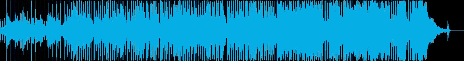 【1分】アップテンポほんわかコンセプトムの再生済みの波形