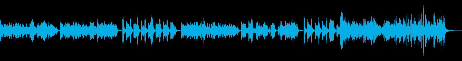 ピアノ:ペットのコロコロかわいい仕草にの再生済みの波形