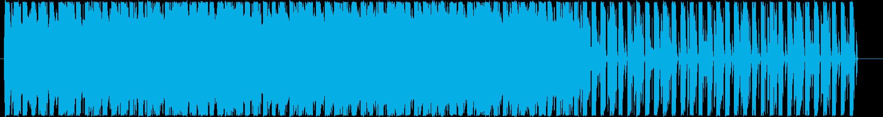 スローテンポなループ音源の再生済みの波形