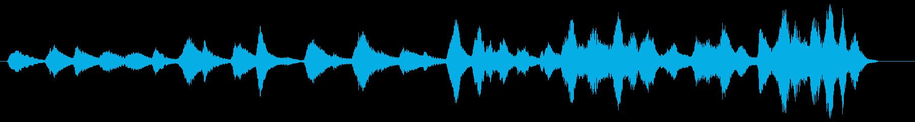 サイファイゴースト-宇宙、サイエン...の再生済みの波形