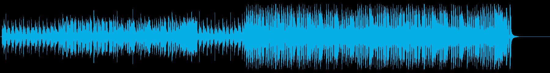 楽天的で陽気・暖かくてハッピーなBGMの再生済みの波形