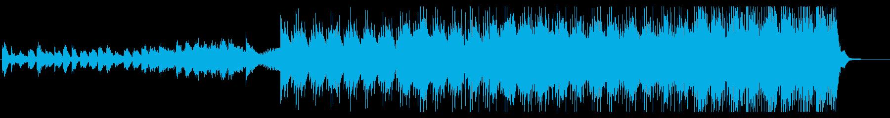 映画の予告編(トレーラー)風の楽曲の再生済みの波形