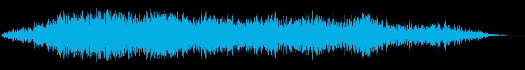 シャープガーブルドウーの再生済みの波形