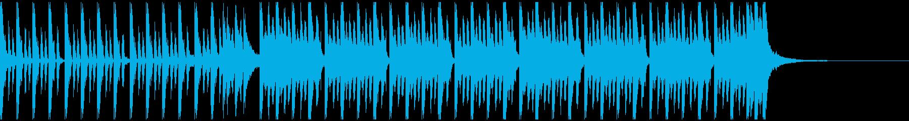 ドライブ(30秒)の再生済みの波形