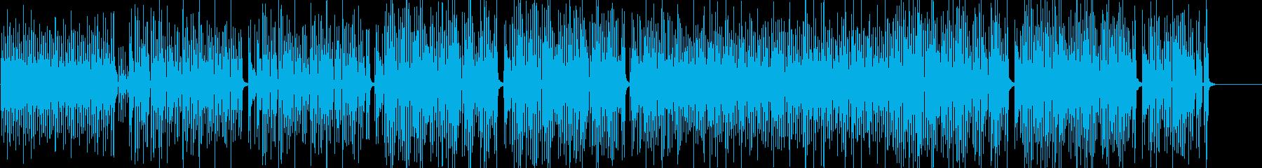 ■ボサノバ・マリンバ・ゆったり・ほのぼのの再生済みの波形