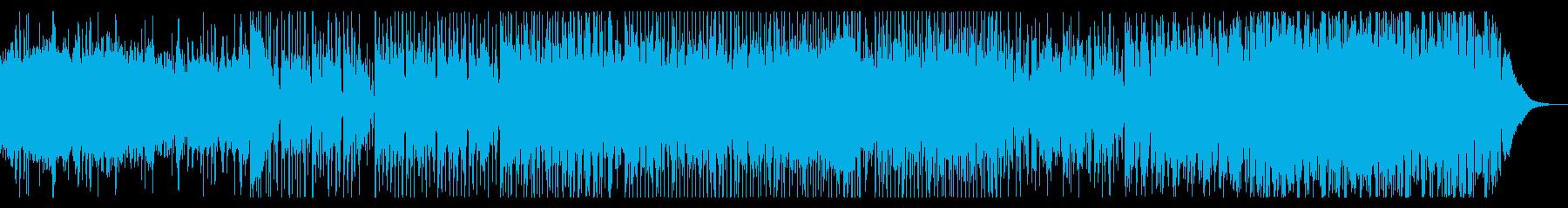 ギターとドローンのシネマティックBGMの再生済みの波形