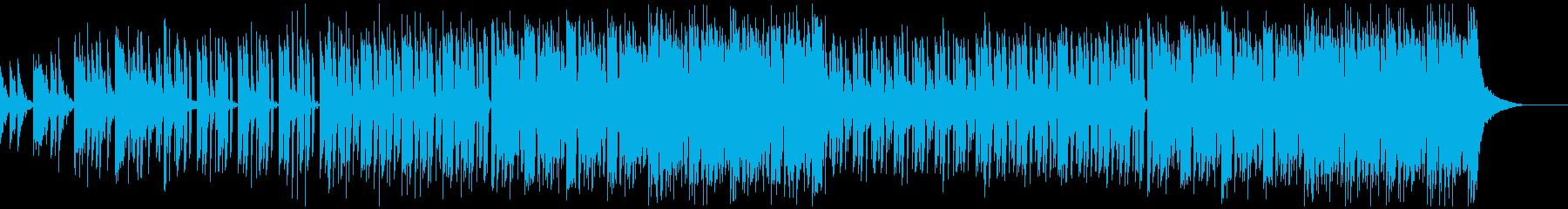 ミドルテンポの爽やかEDMの再生済みの波形