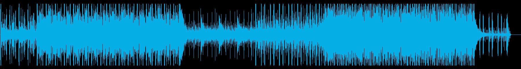 爽やか、ほのぼのな日常曲の再生済みの波形