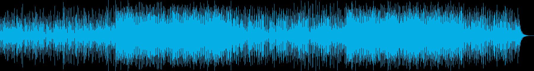 企業VP系123、爽やか4つ打ちハウスaの再生済みの波形