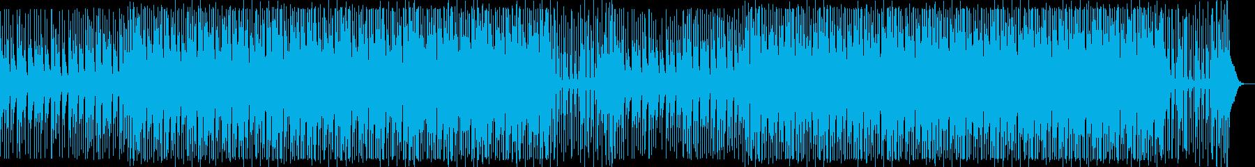 おもちゃ感あるほんわか明るい日常系BGMの再生済みの波形