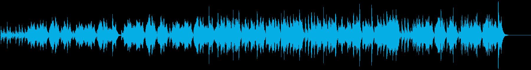 フルートを使ったのんびり日常系BGMの再生済みの波形