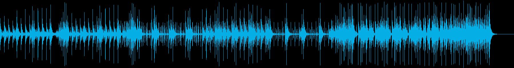 大太鼓と大拍子のアンサンブルの再生済みの波形