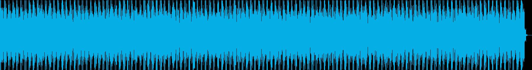 ニュース15 事件・ニュース・動画BGMの再生済みの波形
