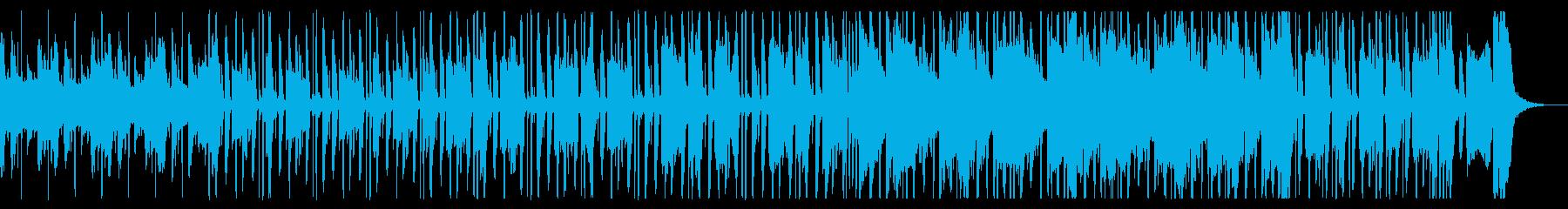 リズミカルでダンディなおしゃれサウンドの再生済みの波形