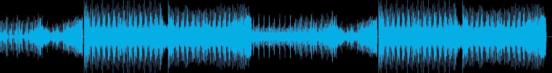 ニュース 事件 報道 シリアス EDMの再生済みの波形