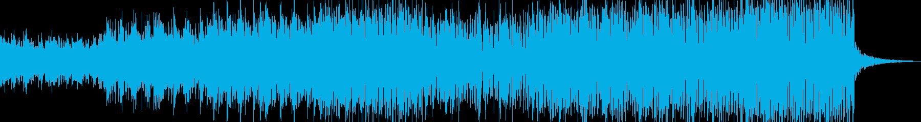 【CM】ワクワクさせるフューチャーハウスの再生済みの波形