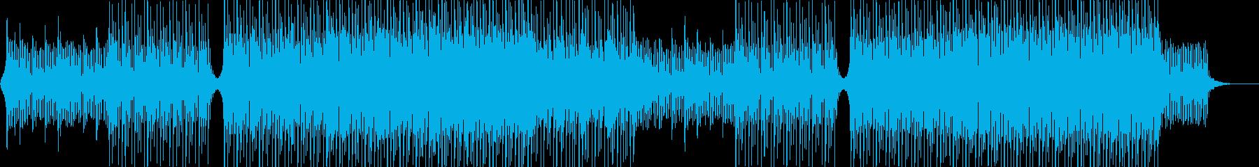 前向きで爽やかなBGMの再生済みの波形