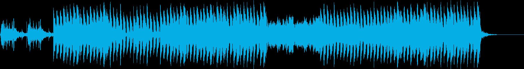 おしゃれ・モダン・EDMの再生済みの波形