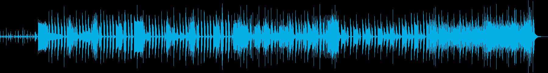 軽快なベースとドラムのセッションの再生済みの波形