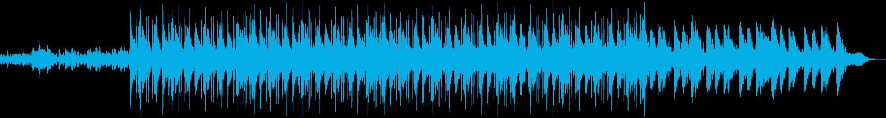 チルホップ落ち着いたスタディビートの再生済みの波形