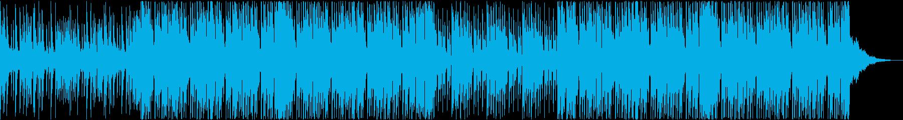 ニュース番組風 ハウスミュージックの再生済みの波形