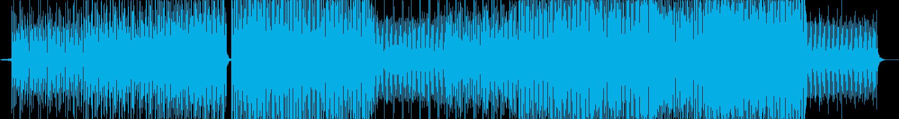 ■シンセ-GoPro-レトロフューチャーの再生済みの波形