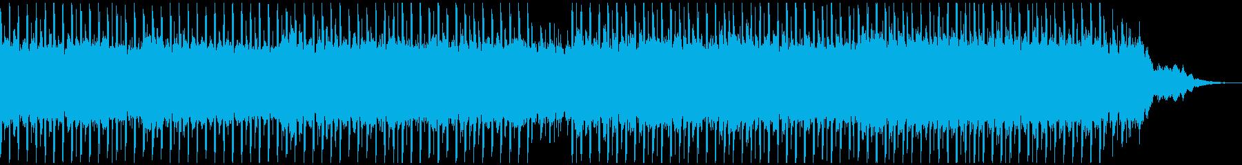 この明るい企業(60秒)の再生済みの波形