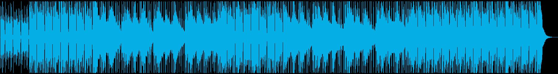 ポップ・明るい・ほのぼの・オープニングの再生済みの波形