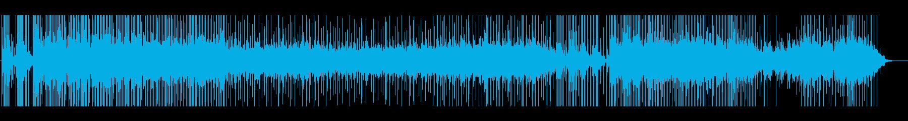 屋外。 Skylore:電子スコッ...の再生済みの波形