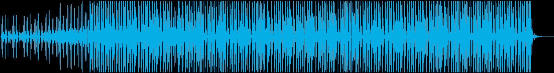 切ない感じのfuture bass系BGの再生済みの波形