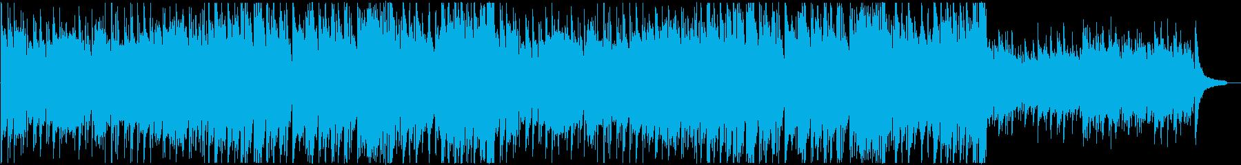 初夏をイメージしたBGMの再生済みの波形