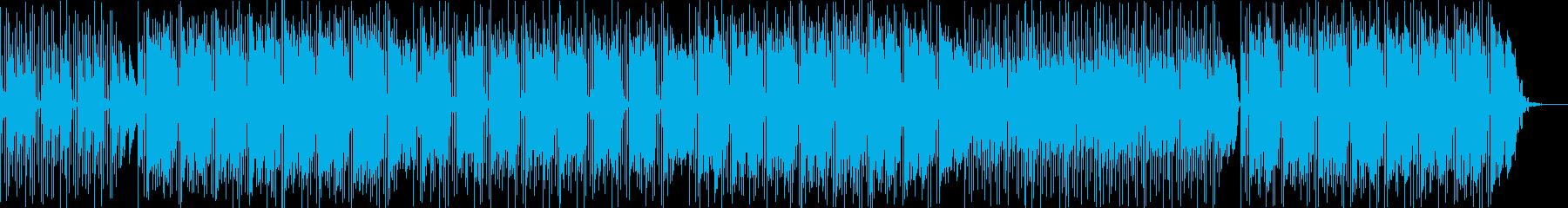 チルなローファイトラップの再生済みの波形