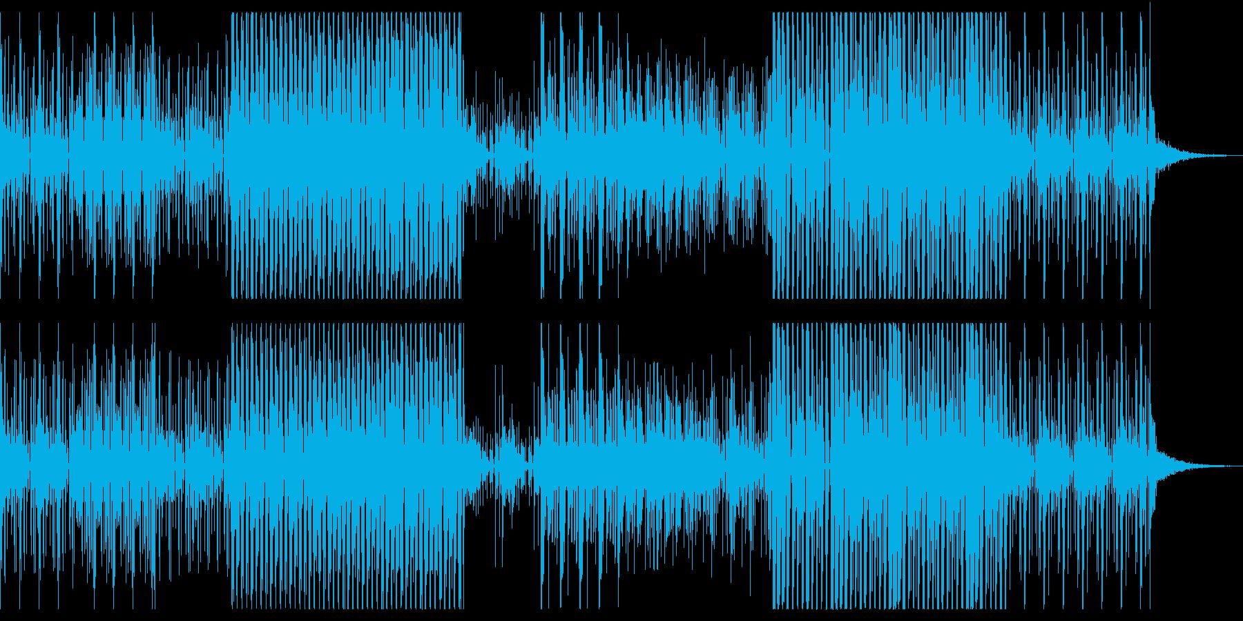 ディスコパーティのようなBGMの再生済みの波形