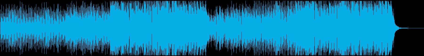 ウクレレを使用したスイングジャズ風な曲の再生済みの波形