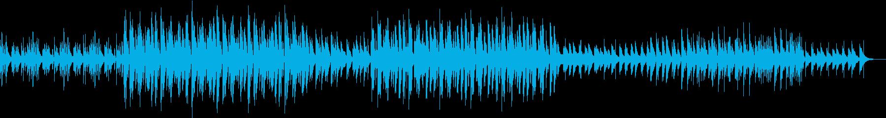 ミディアムテンポでドラムマシンの再生済みの波形