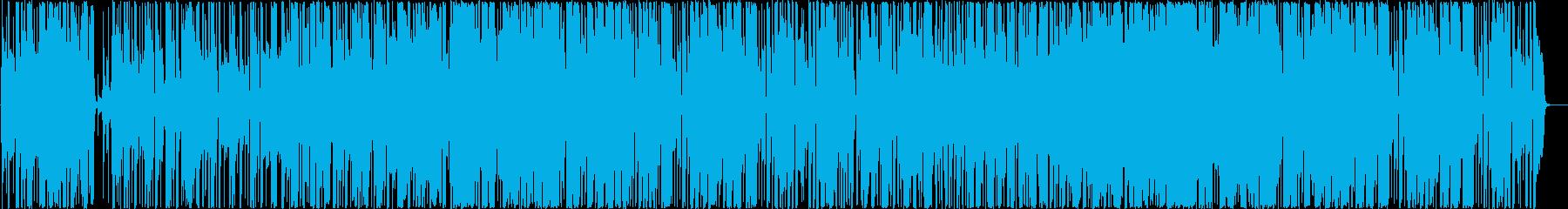 ハウスロック仕立てのガットギターサウンドの再生済みの波形
