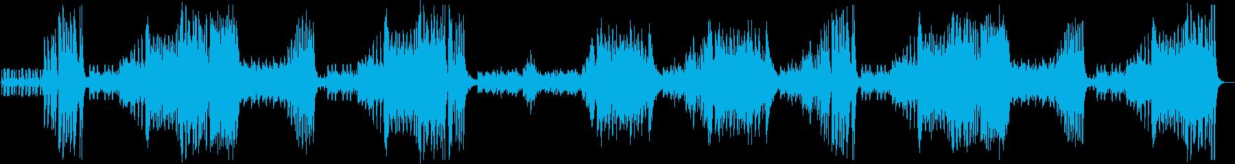 ラデツキー行進曲/オーケストラの再生済みの波形