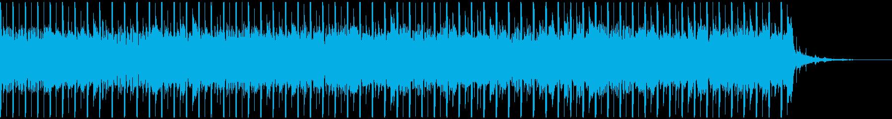 モダンテクノロジー(ショート)の再生済みの波形
