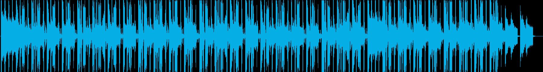 シンセとブレイクビーツのBoomBapの再生済みの波形