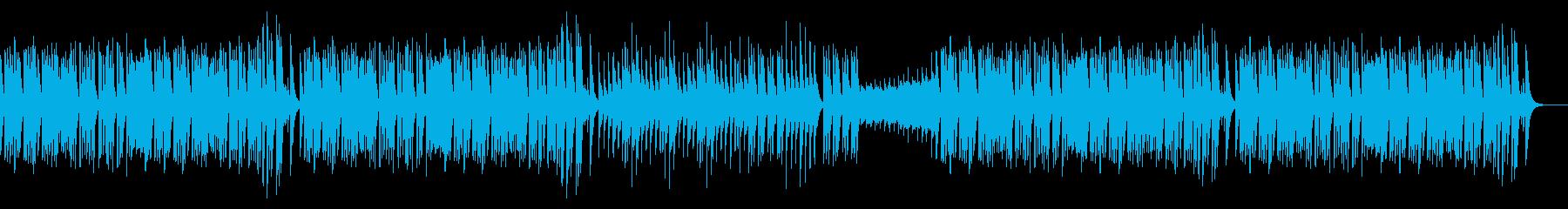 【マリンバ】カルメン〜前奏曲〜  の再生済みの波形