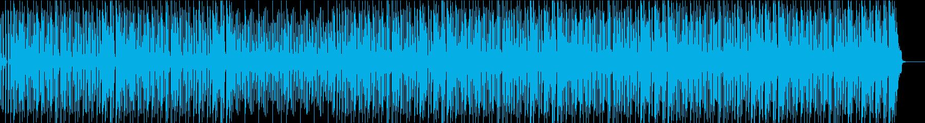 教育テレビで子供が作業するシーンに合う曲の再生済みの波形