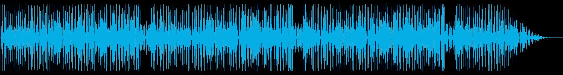 bgm38の再生済みの波形
