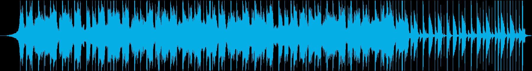人気のある電子機器 ファンク 企業...の再生済みの波形