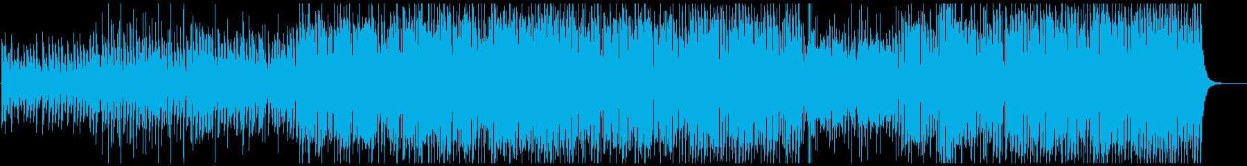 レトロ ファンタジー マジック 励...の再生済みの波形