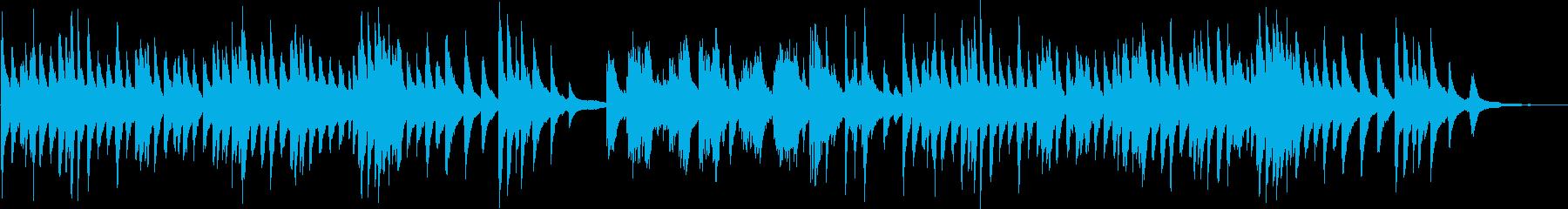 映画、ドキュメンタリー等の映像BGMにの再生済みの波形