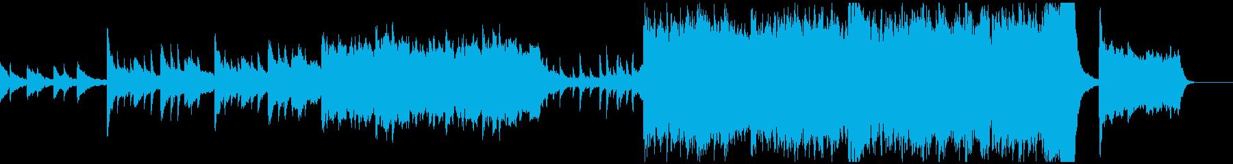 現代の交響曲 企業イメージ あたた...の再生済みの波形
