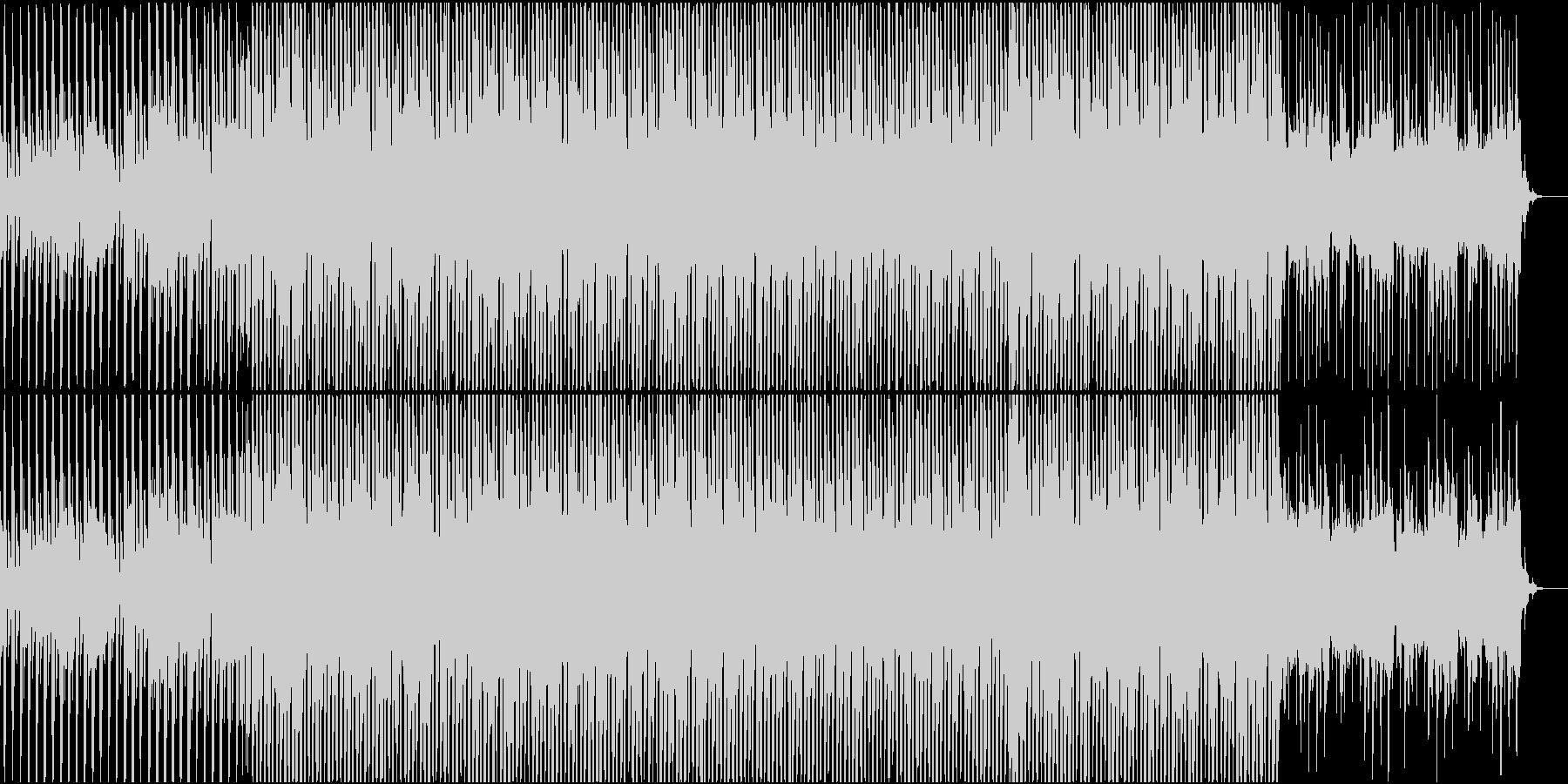 レトロな雰囲気のシンセウェーヴの未再生の波形